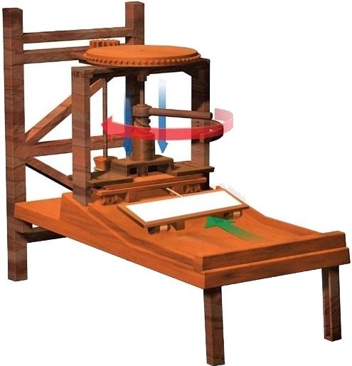 Конструктор Edu Toys Да Винчи Печатный станок конструктор edu toys да винчи печатный станок